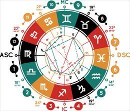 六星占術が得意