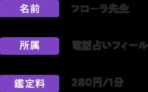 不倫の悩みに強いフィール所属・フローラ先生!280円/1分~